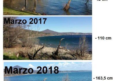 Lago: tre anni a confronto