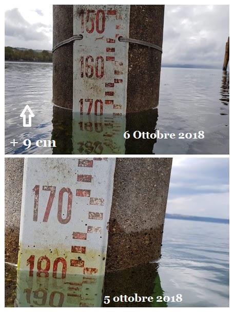 Finalmente: torna la pioggia e il lago fa un salto di 9 cm